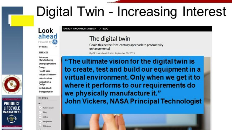 The Digital Twin: Requirements, Obstacles, and Opportunities