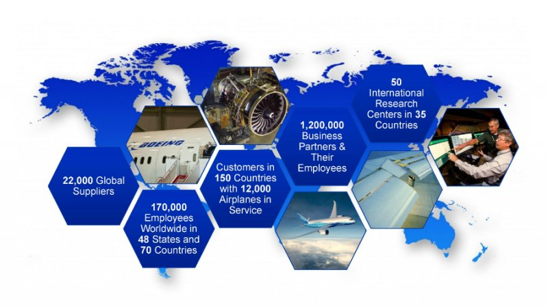 The Sky's the Limit? Reaching for the Value of PLM at Boeing Commercial Airplanes